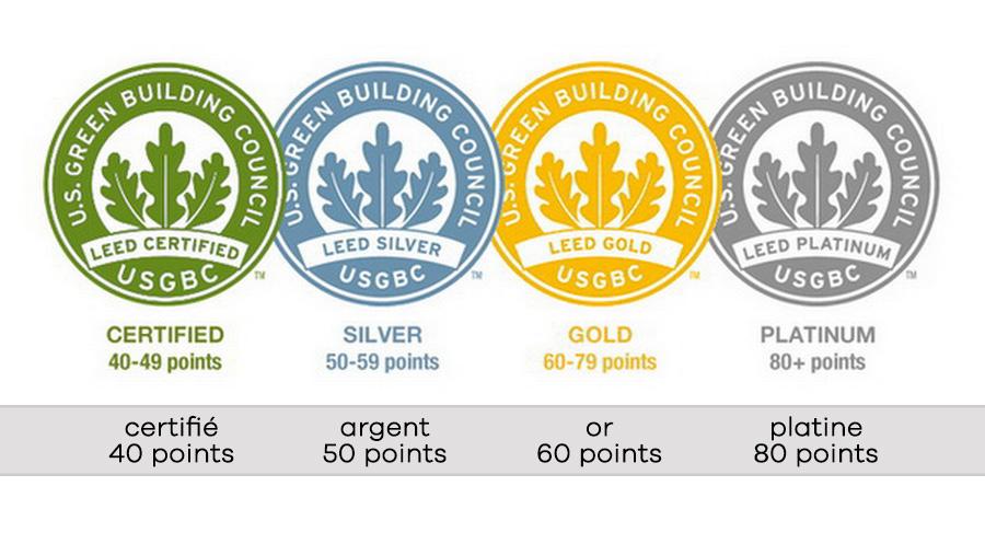 Pictogrammes représentant les niveaux de certifications LEED